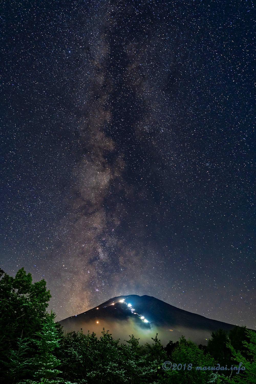 焼津・富士山の景色